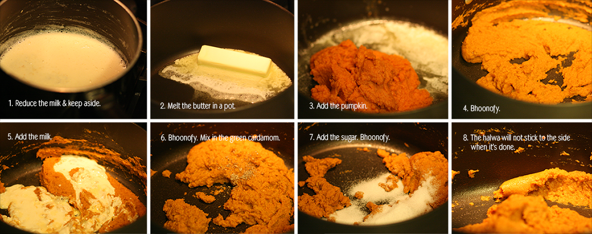 Step by Step Pictures and Instructions for Making Pumpkin Halwa
